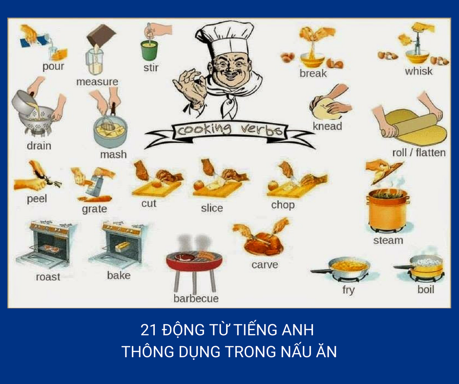 Minh hoạ: 21 động từ tiếng Anh thông dụng trong nấu ăn